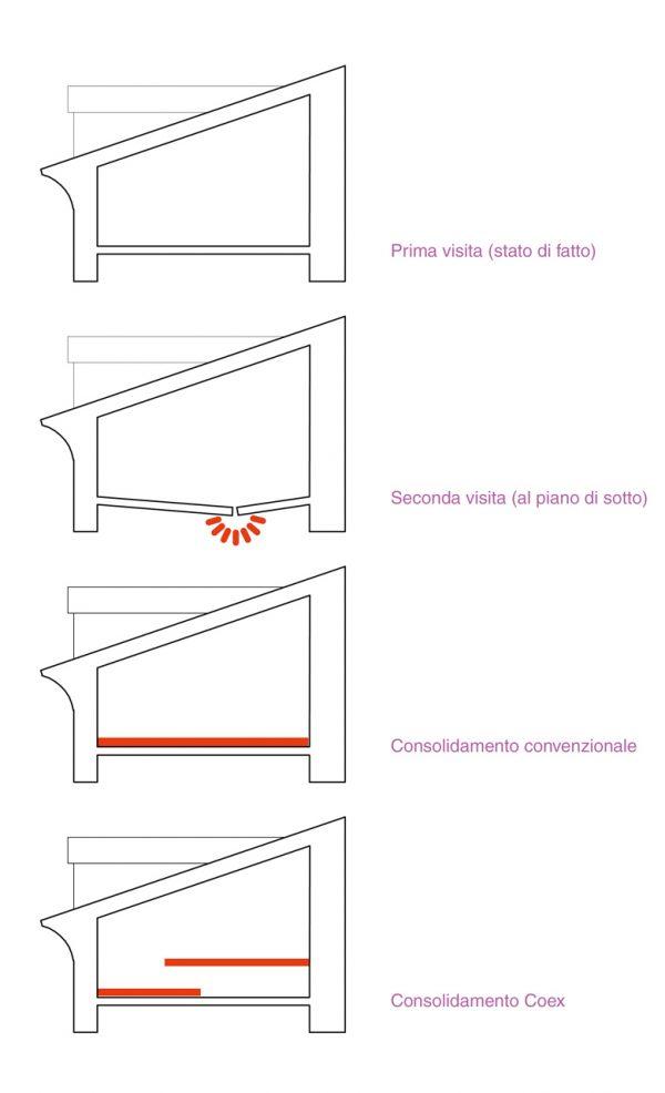 07_Concept-diagram----(10x26)